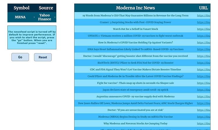 Analysis of news